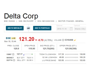 Blue Delta Trading Corp.